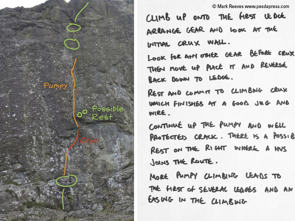 rock climbing tactics